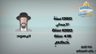 فترة تواجد اليهود في أرض فلسطين / د.راغب السرجاني