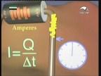 التيار الكهربي(أسرار الكهرباء)