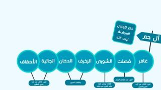 إضغط لمشاهدة ''آل حم / د.أحمد عبد المنعم ''