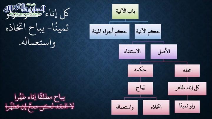 7-أقسامالمياه5-بابالآنية1(ملحالنادفينظمالزاد)
