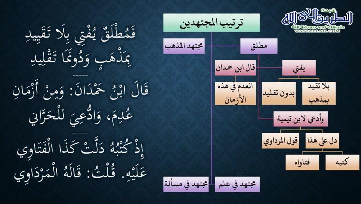 الدرس (2) شرح رسم المفتي الحنبلي