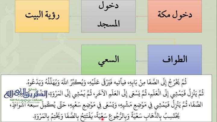 كتاب الحج 6 - باب دخول مكة (شرح عمدة الفقه)