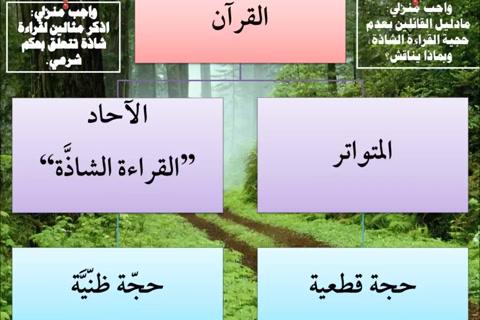 الطريق إلى علم أصول الفقه03 - القرآن - الحكم الشرعي - المقدمات - نظري تطبيقي