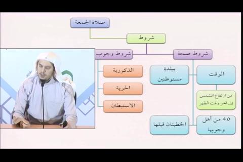 صلاة الجمعة-  فقه العبادات - التأهيل الفقهي - مقسم