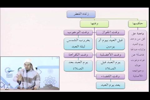 زكاة الفطر -  فقه العبادات - التأهيل الفقهي - مقسم