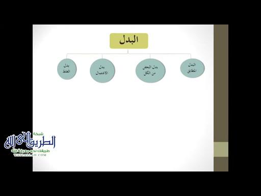 شرح الآجرومية ( 3)