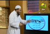 القائد بين اكتشاف المواهب والتحديات (25/9/2012) كن قائدا