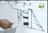 الفيزياء-الكثافة3ث( 5/12/2012) المواد التعليمية