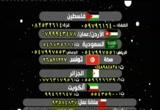 الصداع وخشونة فقرات العنق( 29/12/2012) الطب الآمن