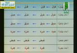 شرح منظومة المفيد--سورة النساء من الآية135-الحروف الفرعية(18/1/2014) الإتقان لتلاوة القرآن